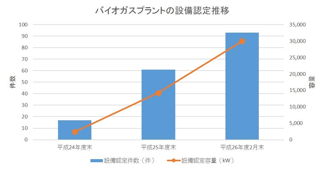 410_biogas_trans
